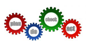 plan do check act cycle - words in 3d color gearwheels business process concept